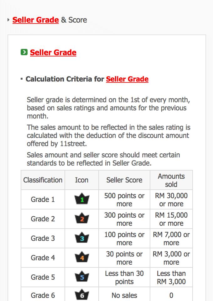 seller grade 2