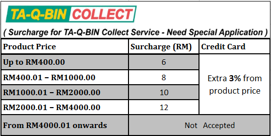 taqbin collect rates.png